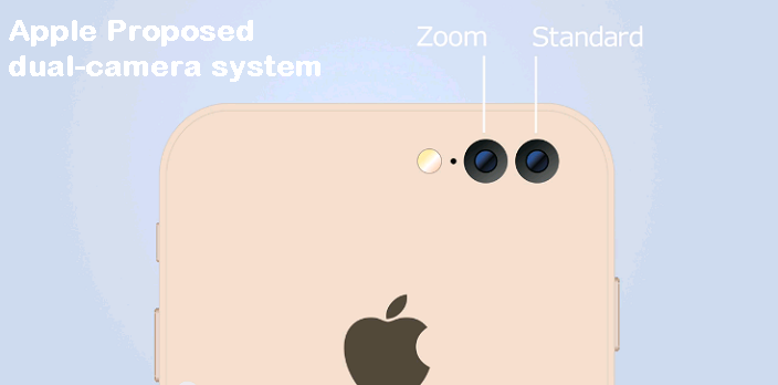 iPhone7 dual camera system