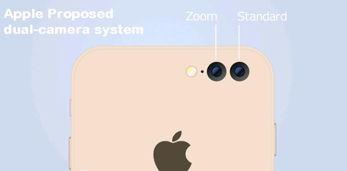 iPhone7 dual camera system