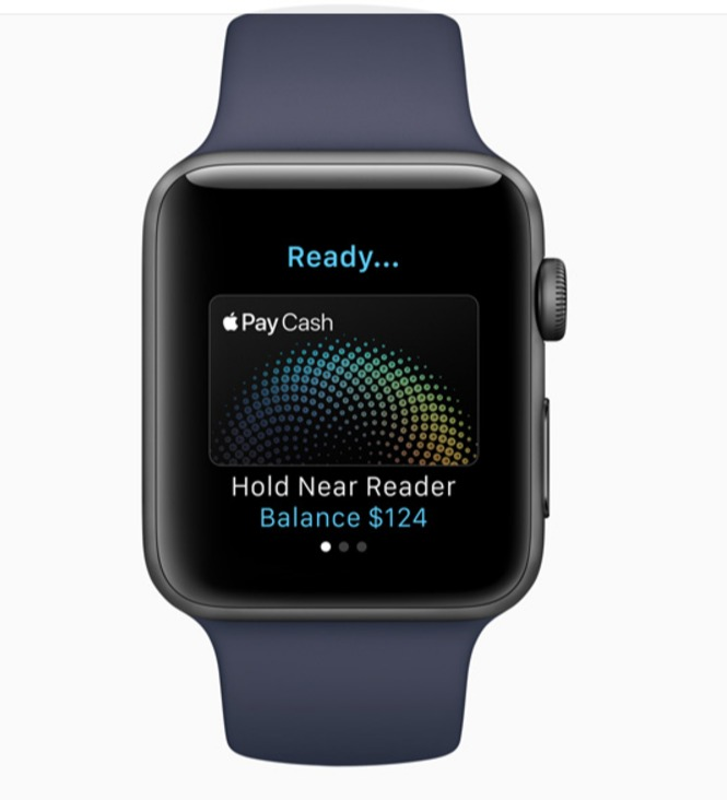 Apple watchOS4