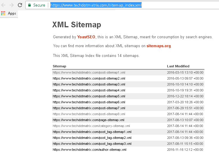 Steps to create and submit sitemap to Google