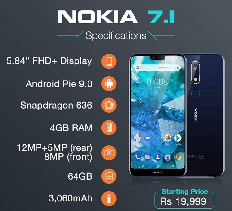 Nokia 7.1 price and specification