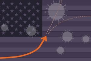 The impact of coronavirus in USA