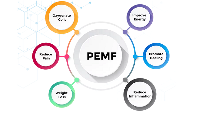 Why PEMF Devices Are So Popular with Doctors